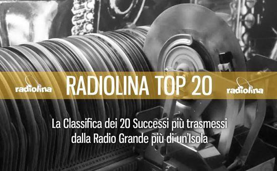 radiolina charts