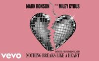 mark ronson feat miley cyrus nothing breaks like a heart (dimitri from paris remix)
